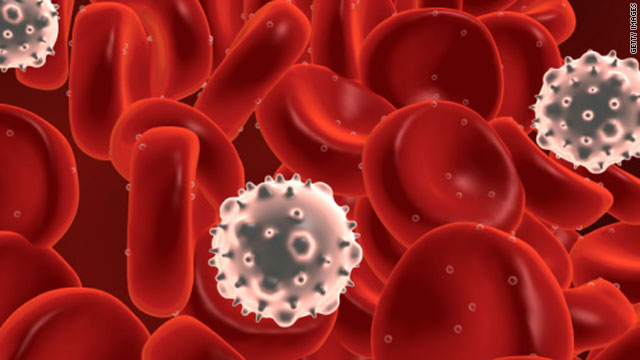 Blood Leukemia